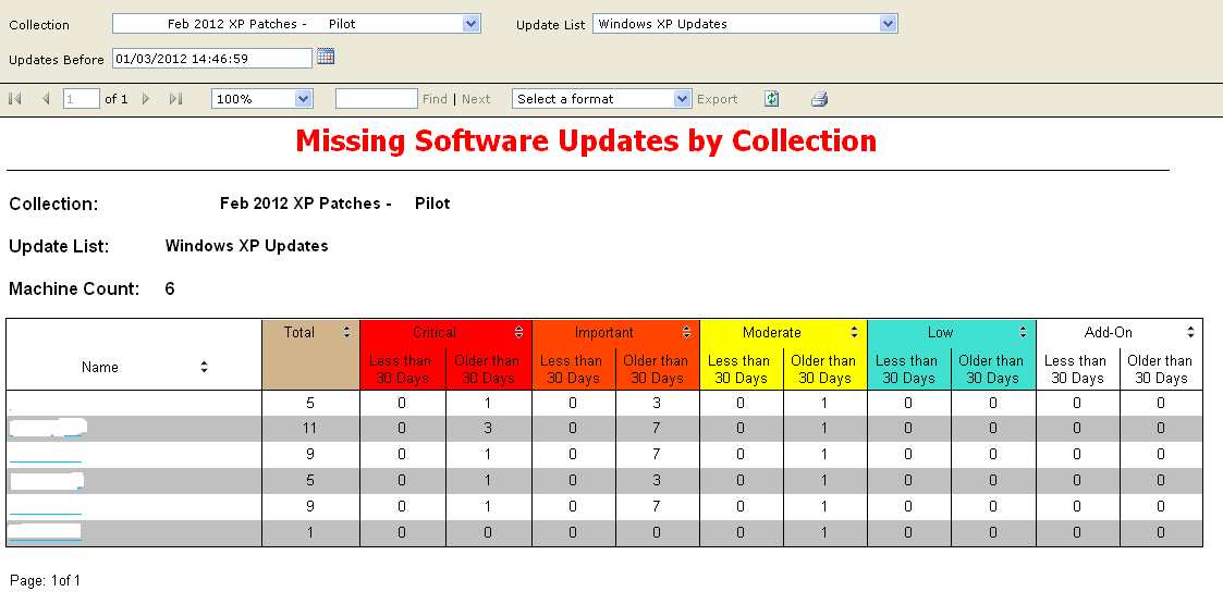 SCCM Patch Compliance Reports – NINet org